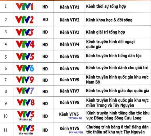Quảng cáo trên truyền hình VTV