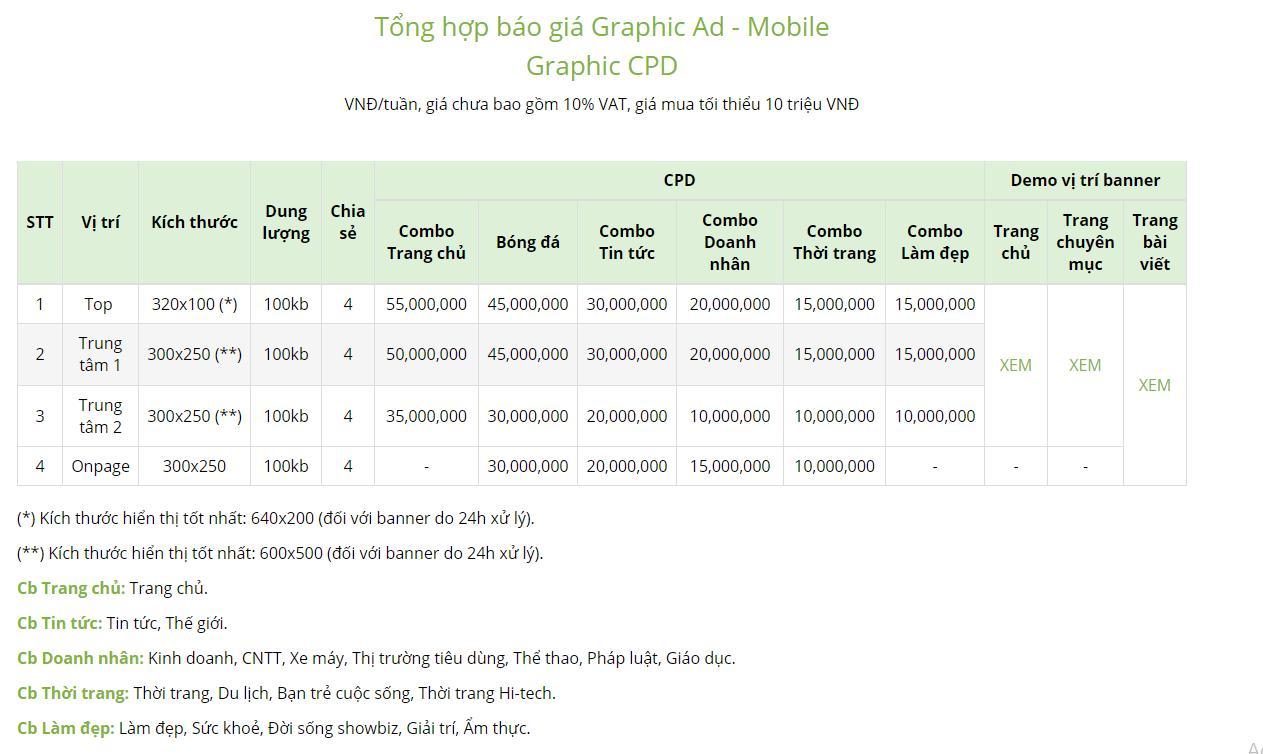 bảng giá quảng cáo trên báo 24h.com.vn