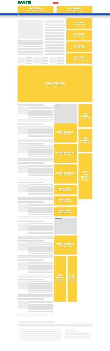 bảng giá quảng cáo báo dân trí điện tử