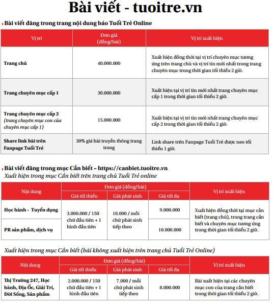 bảng giá quảng cáo báo tuổi trẻ online