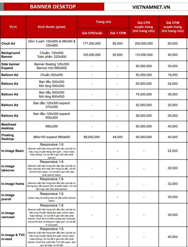 bảng giá booking quảng cáo trên vietnamnet.vn