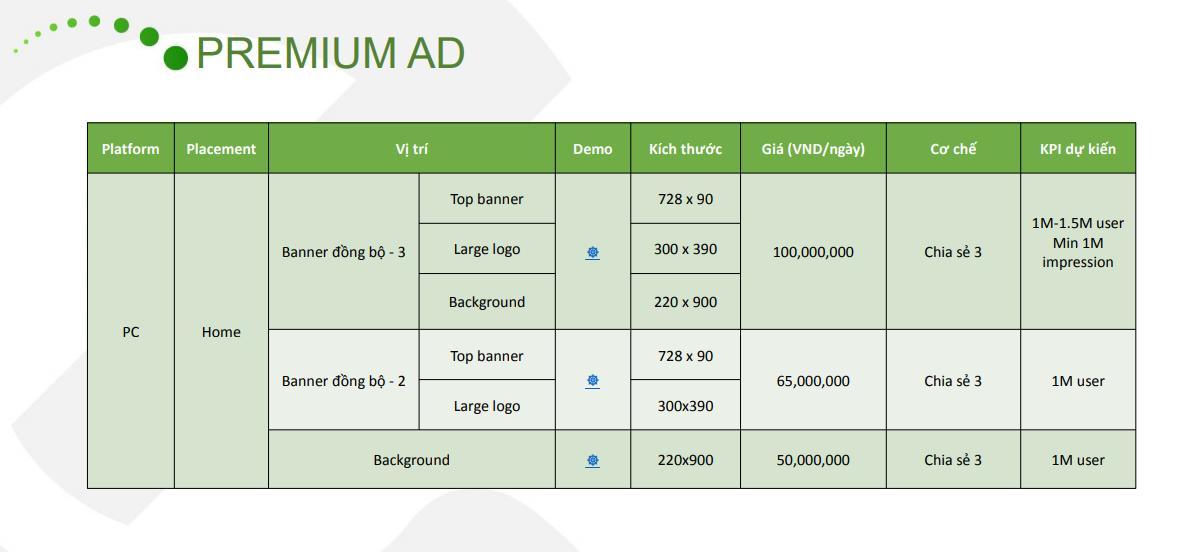 bảng giá quảng cáo trên vnexpress.net