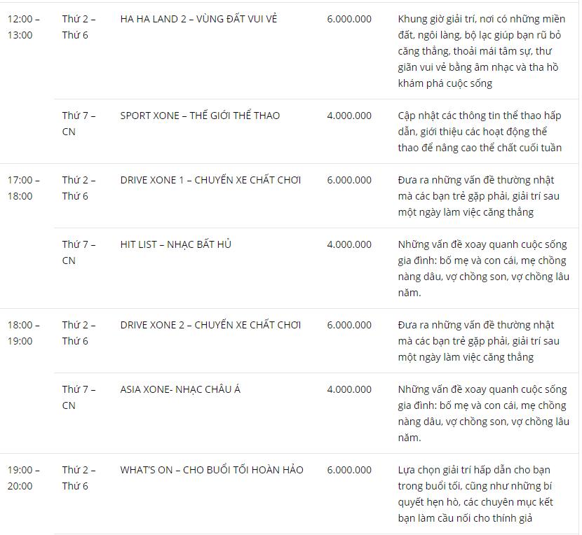 bảng giá booking quảng cáo xone fm